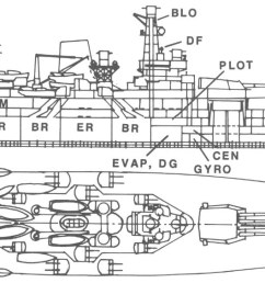 a line drawing of a ship that has three quadruple gun turrets two in front  [ 1494 x 564 Pixel ]