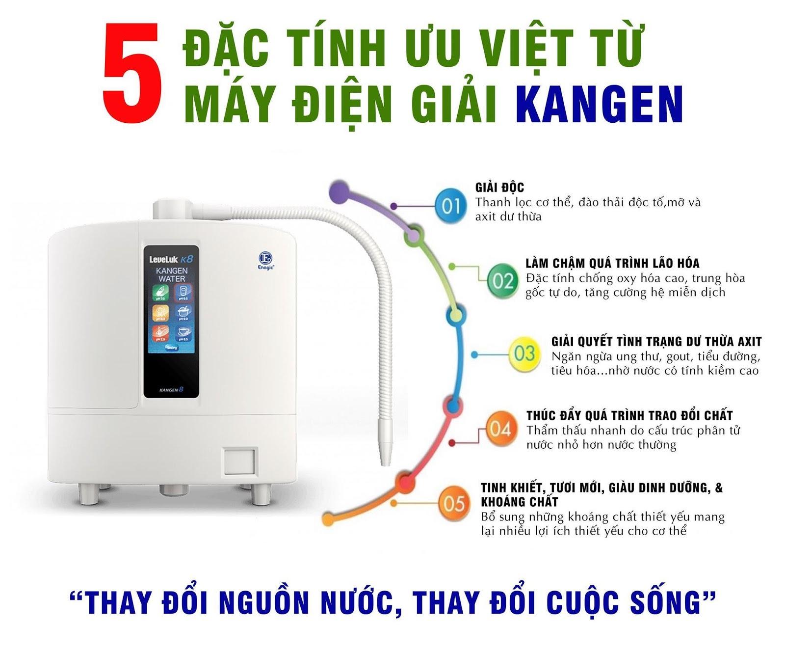 Các ưu việt khi sử dụng máy lọc nước Kangen