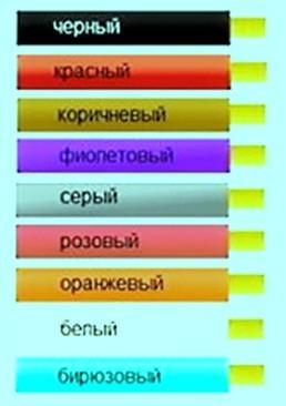 Värien nimitykset ovat aivan pääset lapasesta