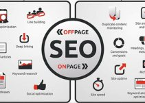What Is Off-Page SEO and How Important Is It To Rank on Google? 6