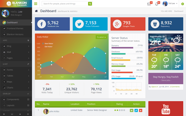 These Bootstrap Admin Themes Are Material Design Inspired 9