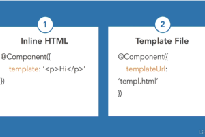 Defining HTML Templates In Angular App 9