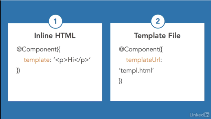 Templates_In_Angular
