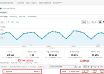 Important SEO Metrics In Google Analytics 1