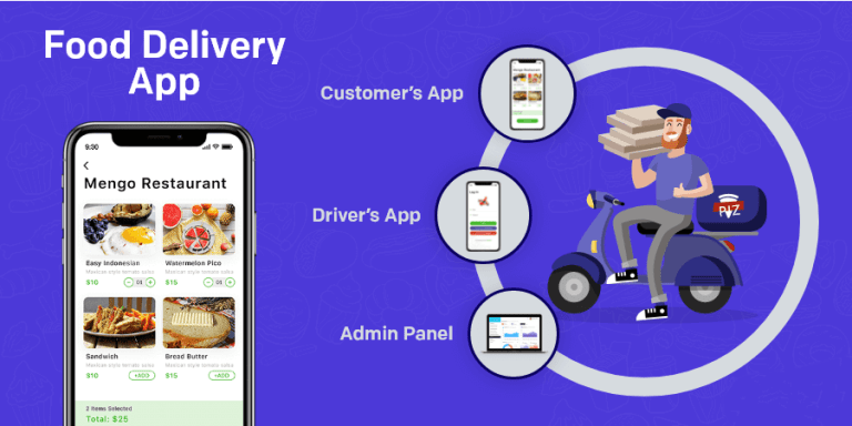 Food Delivery Service Apps in the USA