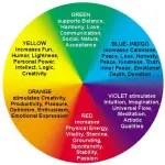 aura-colour-guide