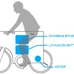 imagen de la seccion de ebiq bici electrica