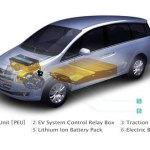 imagen transparente del Luxgen 7 MPV EV+, donde vemos la ubicación del motor y las baterías
