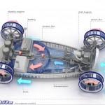 funcionamiento y cierculación del aire en el Ventile Concept