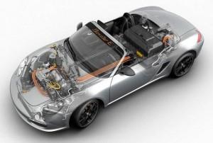 transparencia donde apreciamos el sistema interno del Porsche Boxter eléctrico.