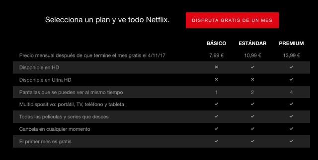 Netflix sube el precio de sus planes: nuevos planes de Netflix