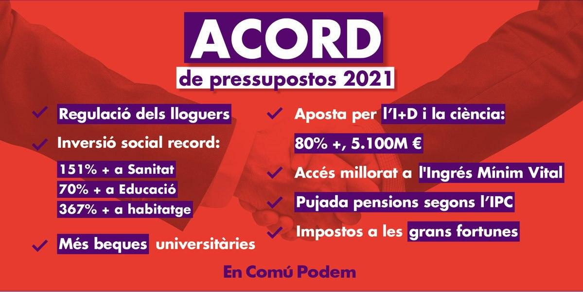 Acord de pressupostos 2021