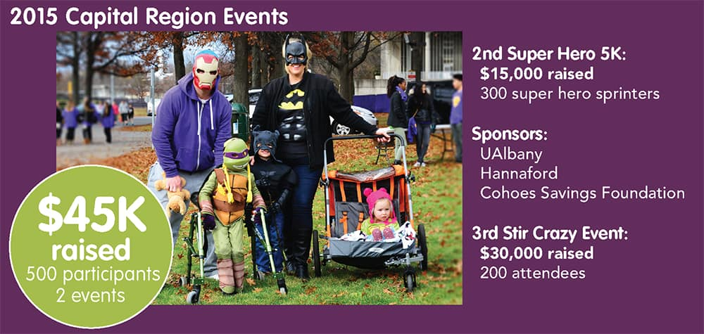 2015 enCourage Kids Albany Events