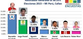 Resultados GeneralesElecciones Distrito Mi Perú, Callao