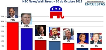 Encuesta Primarias Republicanos EEUU 2016, NBC News/Wall Street – 30 de Octubre 2015