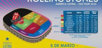 ¿Está de acuerdo con el precio de las entradas para el concierto de The Rolling en el Perú?