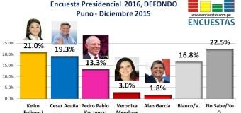 Encuesta Presidencial 2016, Defondo– (Puno) Diciembre 2015