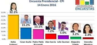 Encuesta Presidencial, CPI – 14 Enero 2016