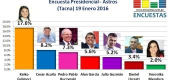 Encuesta Presidencial, Astros – 19 Enero 2016