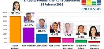 Encuesta Presidencial 2016, Luna Consultores – 18 Febrero 2016