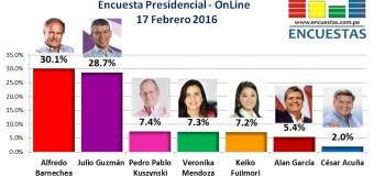 Encuesta Presidencial, OnLine – 17 Febrero 2016