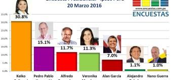Encuesta Presidencial, Ipsos Perú – 20 Marzo 2016