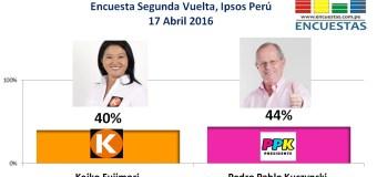 Encuesta 2da Vuelta, Ipsos Perú – 17 Abril 2016