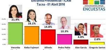 Encuesta Presidencial, ICAM – Tacna, 01 Abril 2016