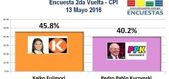 Encuesta 2da Vuelta, CPI – 13 Mayo 2016