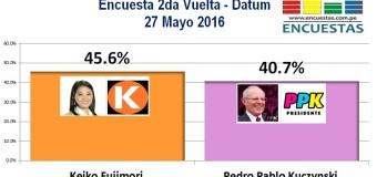 Encuesta 2da Vuelta, Datum – 27 Mayo 2016