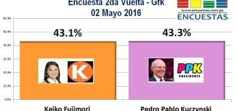 Encuesta 2da Vuelta, Gfk – 02 Mayo 2016