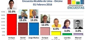 Encuesta Alcaldía de Lima Online – 01 Febrero 2017