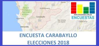 Encuesta Alcaldía de Carabayllo – Setiembre 2018