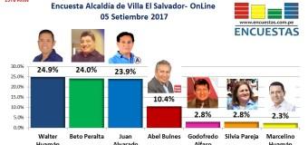 Encuesta Online Alcaldía de Villa El Salvador – 05 de Setiembre 2017