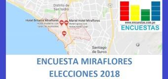 Encuesta Alcaldía de Miraflores – Setiembre 2018