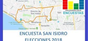 Encuesta Alcaldía de San Isidro –Setiembre 2018