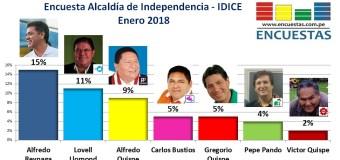 Encuesta Independencia, IDICE – Enero 2018