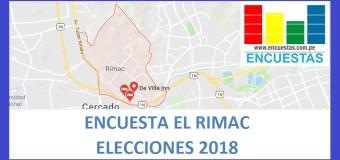 Encuesta Alcaldía del Rímac – Setiembre 2018