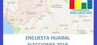 Encuesta Alcaldía de Huaral – Setiembre 2018