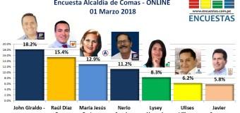 Encuesta Online Alcaldía de Comas – 01 Marzo 2018