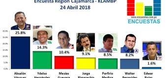 Encuesta Región Cajamarca, KLAMBP – 24 Abril 2018