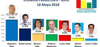 Encuesta Pueblo Libre, IDICE– 16 Mayo 2018