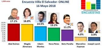 Encuesta Villa el Salvador, Online – 16 Mayo 2018