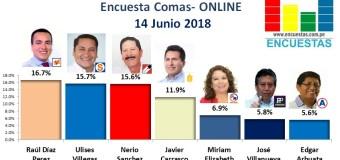 Encuesta Comas, Online – 14 Junio 2018