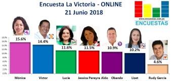 Encuesta La Victoria, ONLINE – 21 Junio  2018