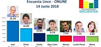 Encuesta Lince, Online – 14 Junio 2018