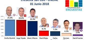 Encuesta San Luis, Online – 01 Junio 2018