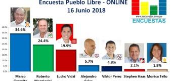 Encuesta Pueblo Libre, Online – 16 Junio 2018