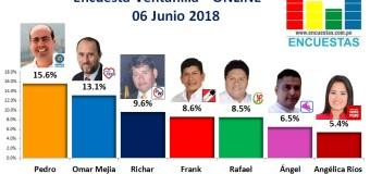 Encuesta Ventanilla, Online – 06 Junio 2018