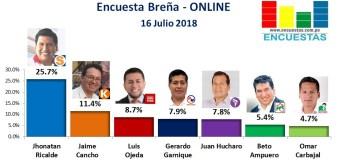 Encuesta Breña, Online – 16 Julio 2018